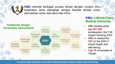 KMU_Indonesian Language 2020.11.21